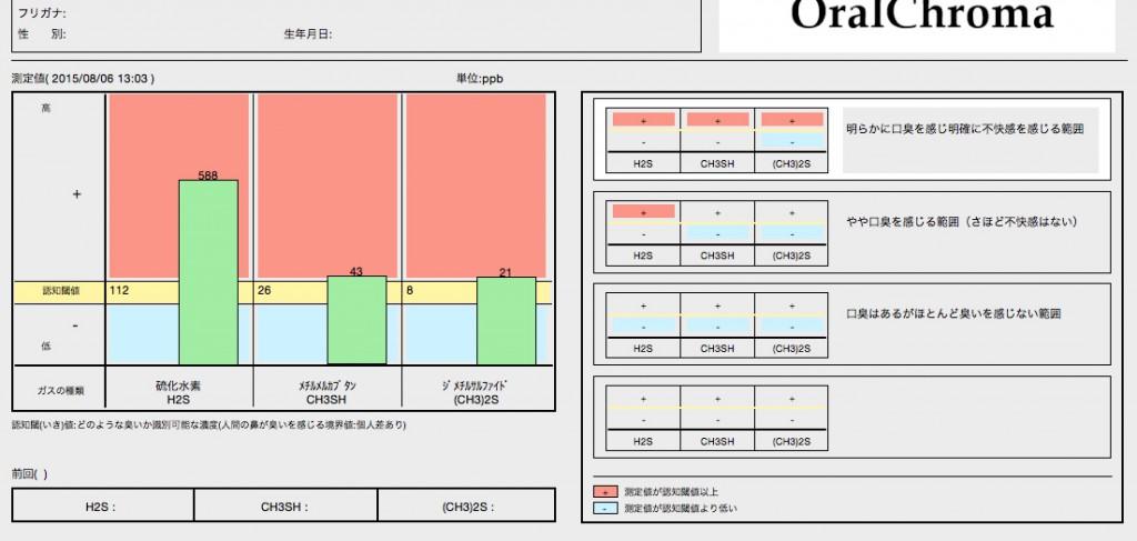 スクリーンショット 2015-08-06 13.47.23